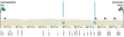 2013_scheldeprijs_profile