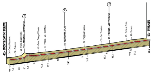 2013_uci_road_world_championships_elite_men_tt_profile