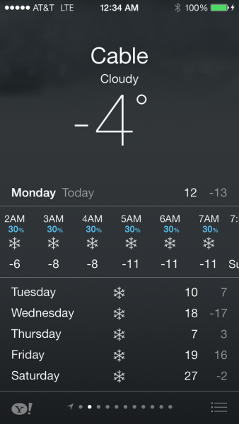Christmas Day looks a little chilly up in Cable Wisconsin.