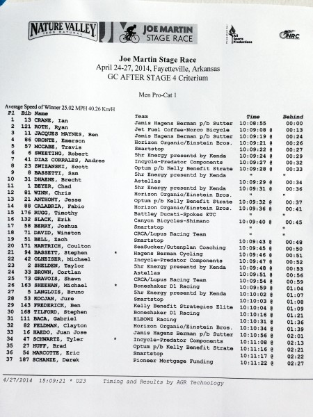 Overall GC results.  Click to enlarge.