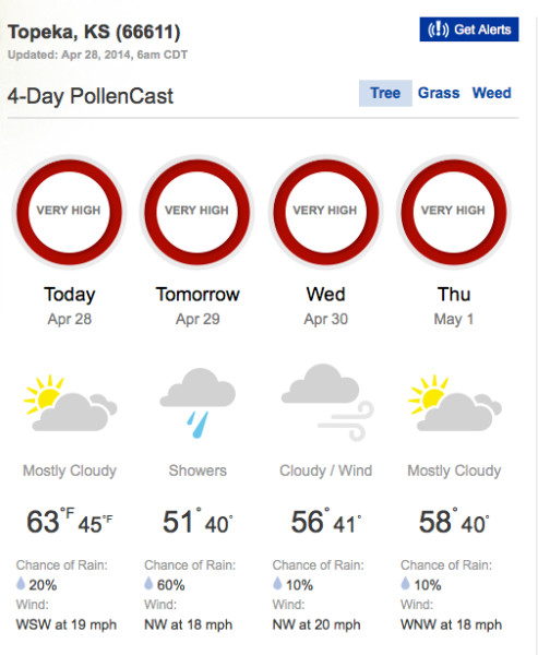 Pollen count the next few days here.