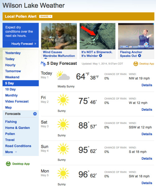 Weather forecast for Lake Wilson Kansas.  Crazy for May.