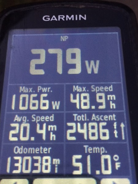 I pedalled pretty hard all the way back and had pretty good numbers for the whole ride. Is that an upside ?