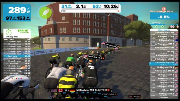 zwift copy