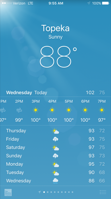 Pretty hot this afternoon.