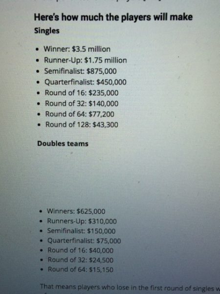 Prize money for the women's US Open.
